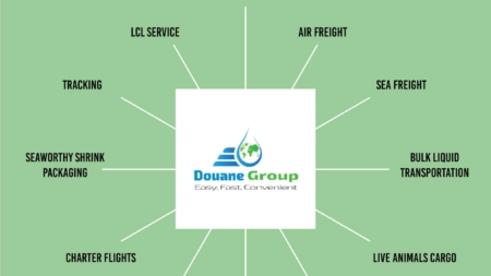 Door-to-Door Logistics Services