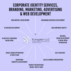 Corporate Identity Services, Marketing, Advertising & Web